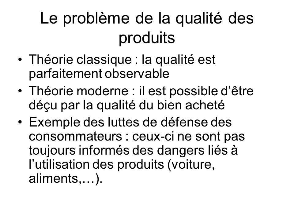 Le problème de la qualité des produits