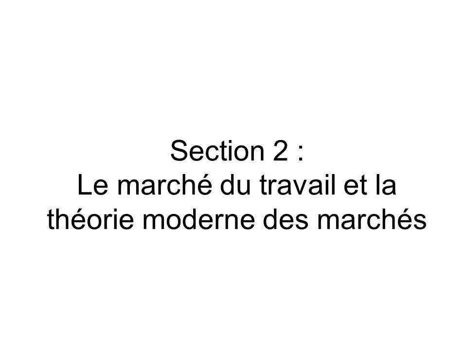 Section 2 : Le marché du travail et la théorie moderne des marchés