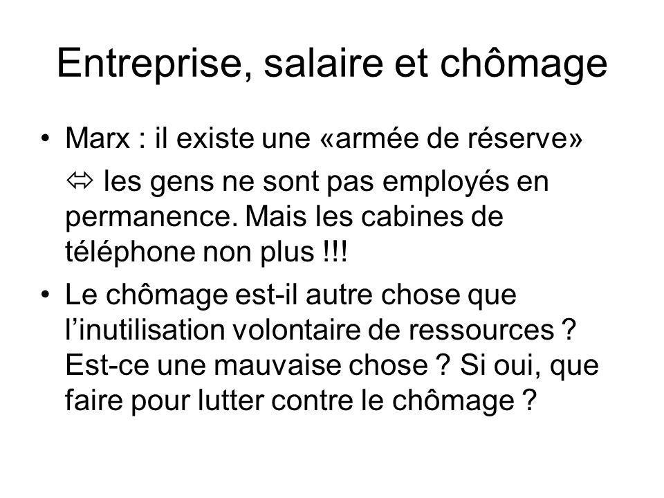 Entreprise, salaire et chômage