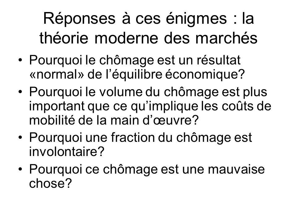 Réponses à ces énigmes : la théorie moderne des marchés