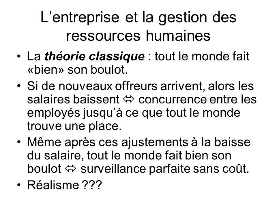 L'entreprise et la gestion des ressources humaines