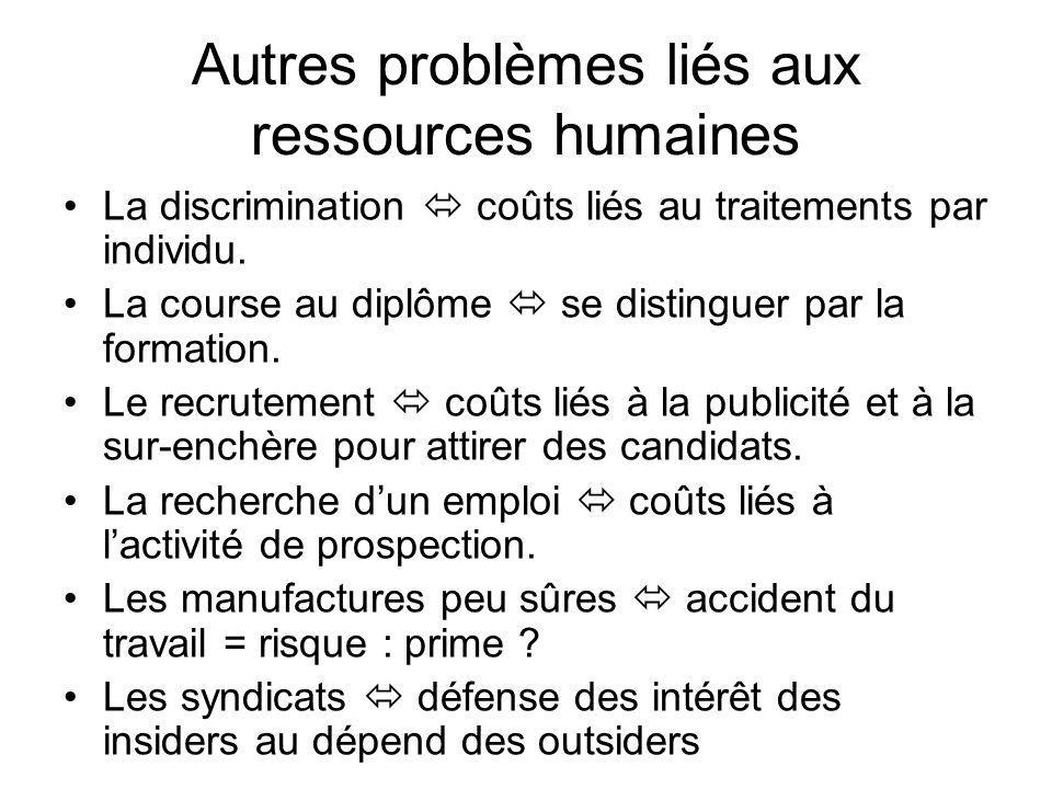 Autres problèmes liés aux ressources humaines