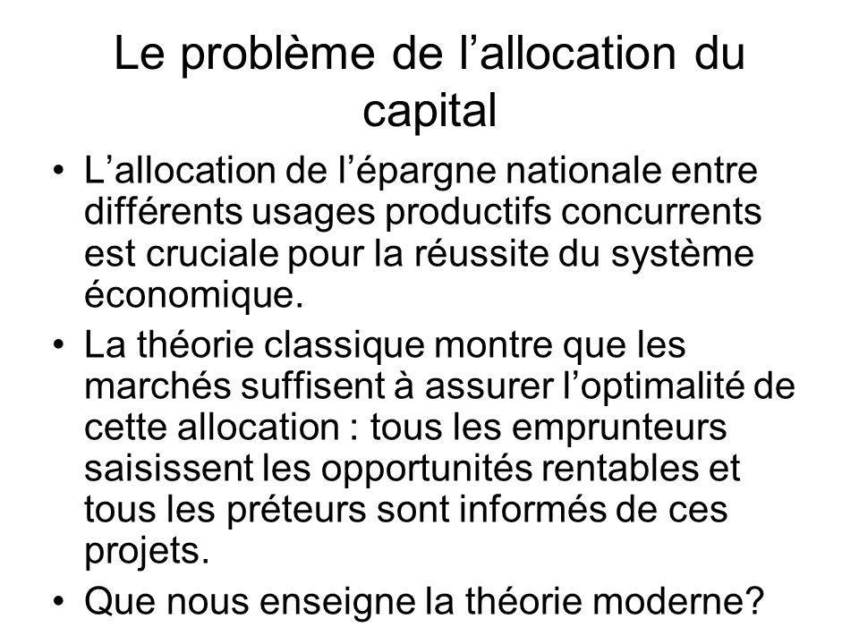 Le problème de l'allocation du capital