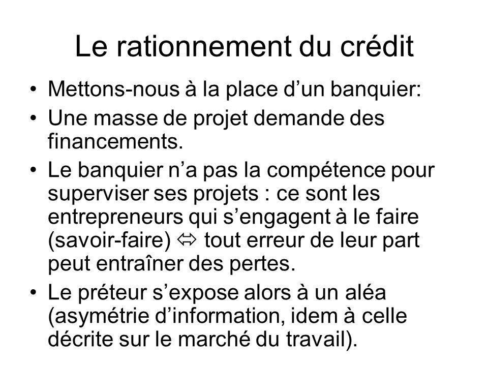 Le rationnement du crédit