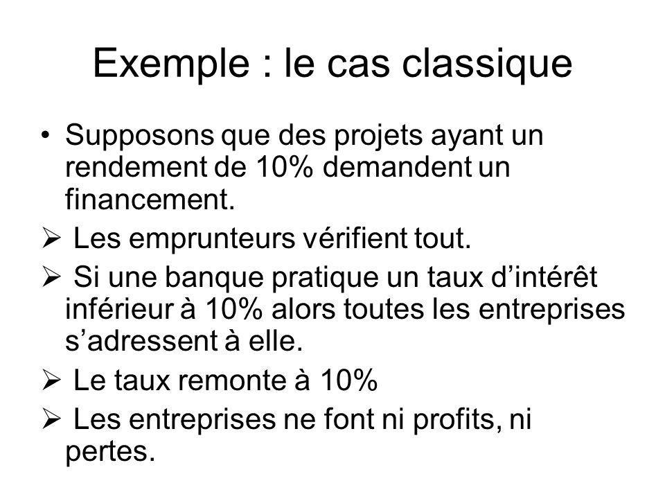 Exemple : le cas classique