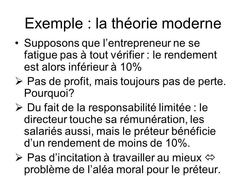 Exemple : la théorie moderne