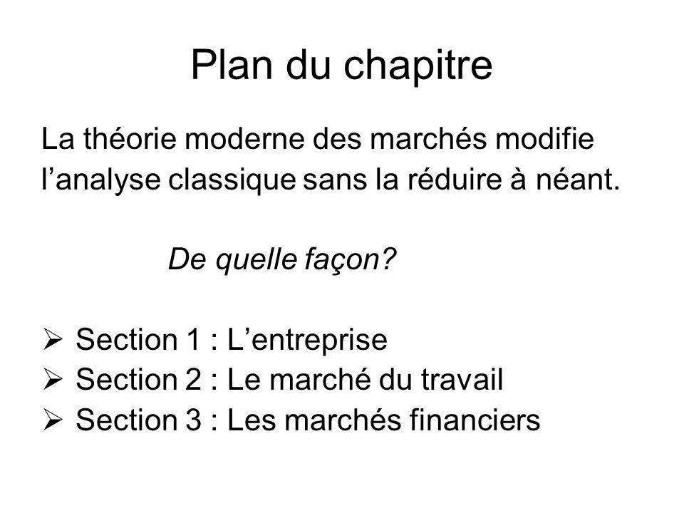Plan du chapitre La théorie moderne des marchés modifie