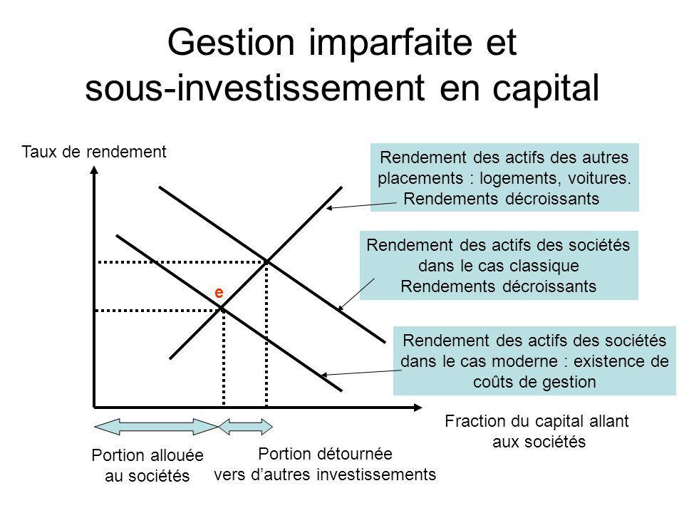 Gestion imparfaite et sous-investissement en capital