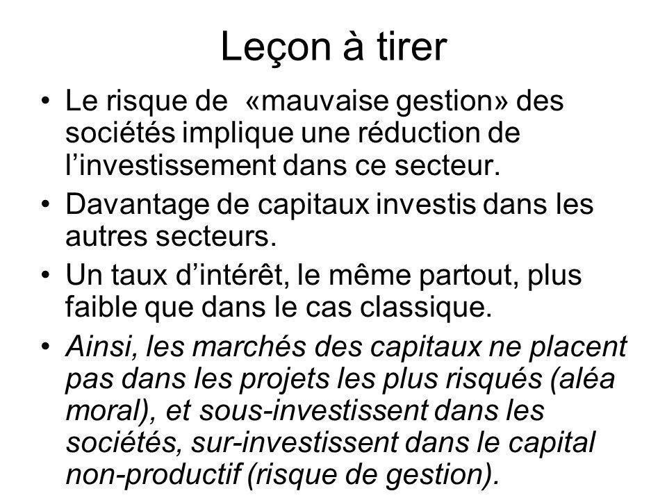 Leçon à tirer Le risque de «mauvaise gestion» des sociétés implique une réduction de l'investissement dans ce secteur.
