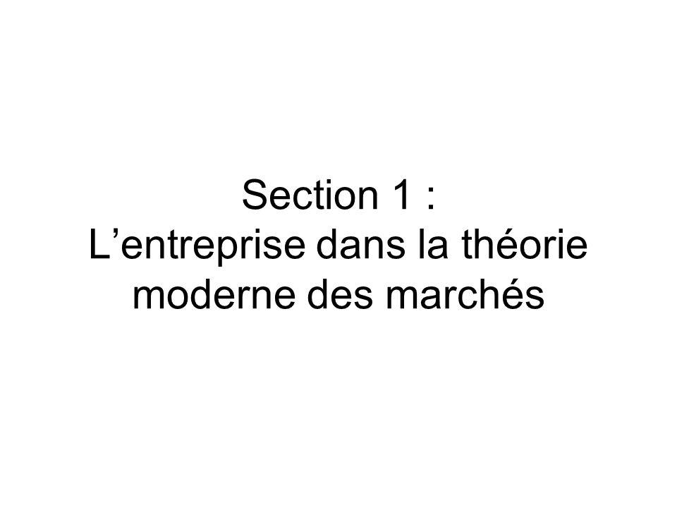 Section 1 : L'entreprise dans la théorie moderne des marchés