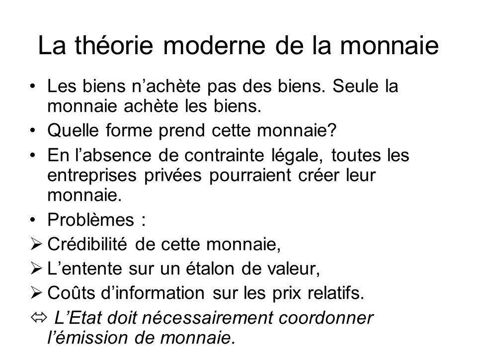 La théorie moderne de la monnaie