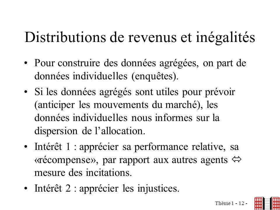 Distributions de revenus et inégalités