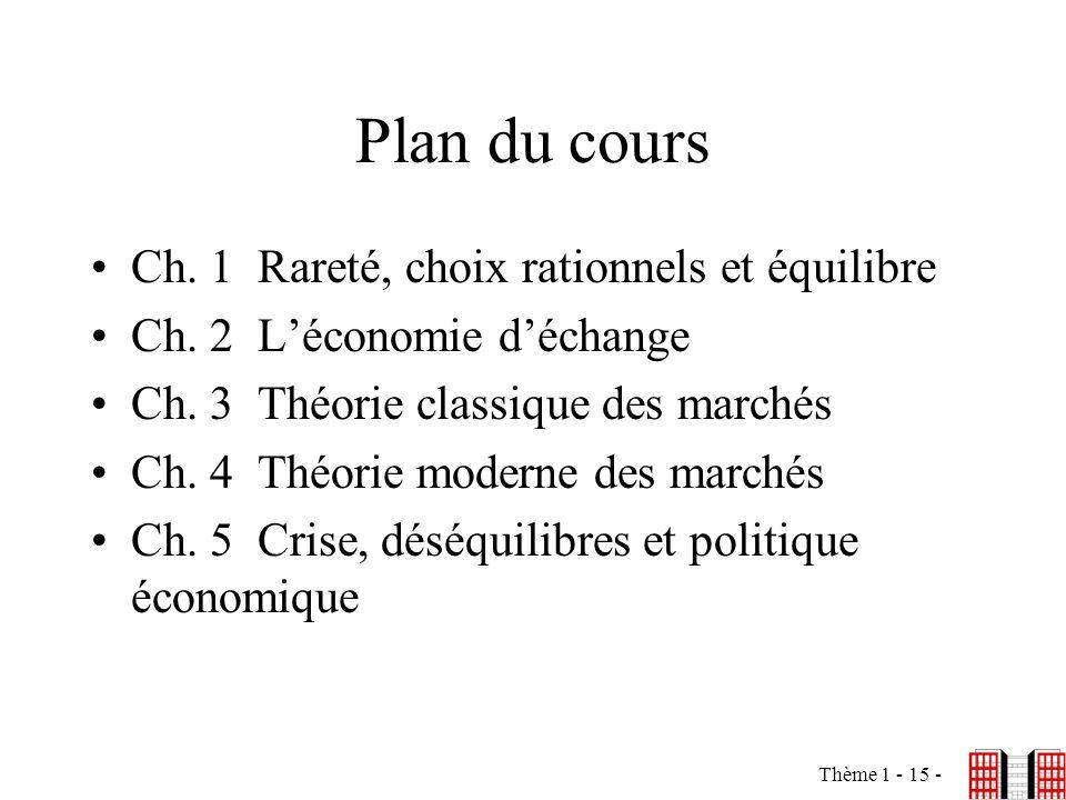 Plan du cours Ch. 1 Rareté, choix rationnels et équilibre