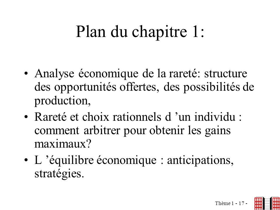 Plan du chapitre 1: Analyse économique de la rareté: structure des opportunités offertes, des possibilités de production,