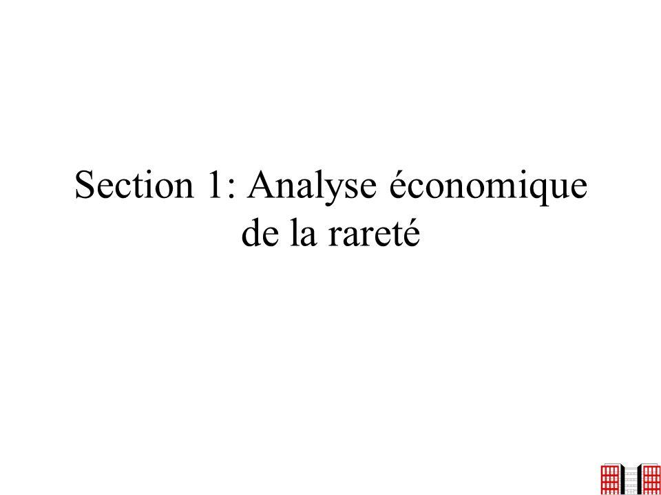 Section 1: Analyse économique de la rareté