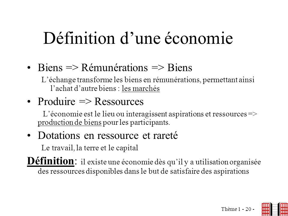 Définition d'une économie