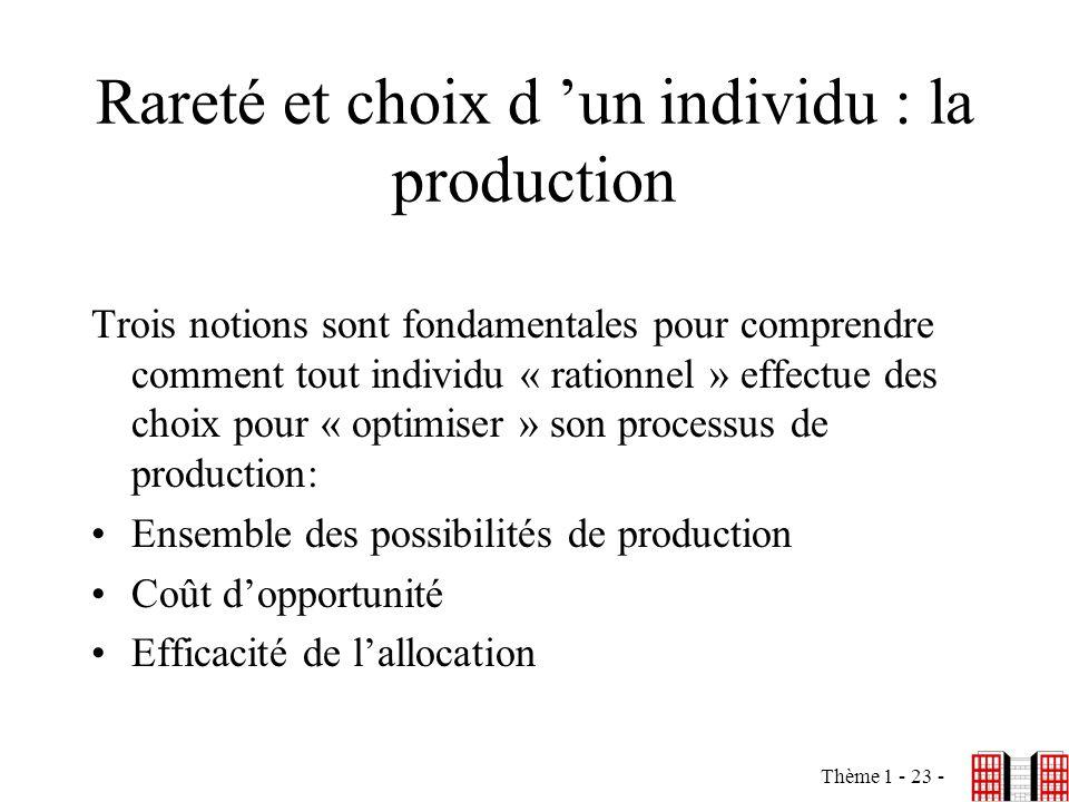 Rareté et choix d 'un individu : la production