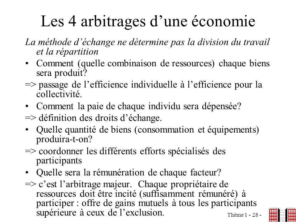 Les 4 arbitrages d'une économie