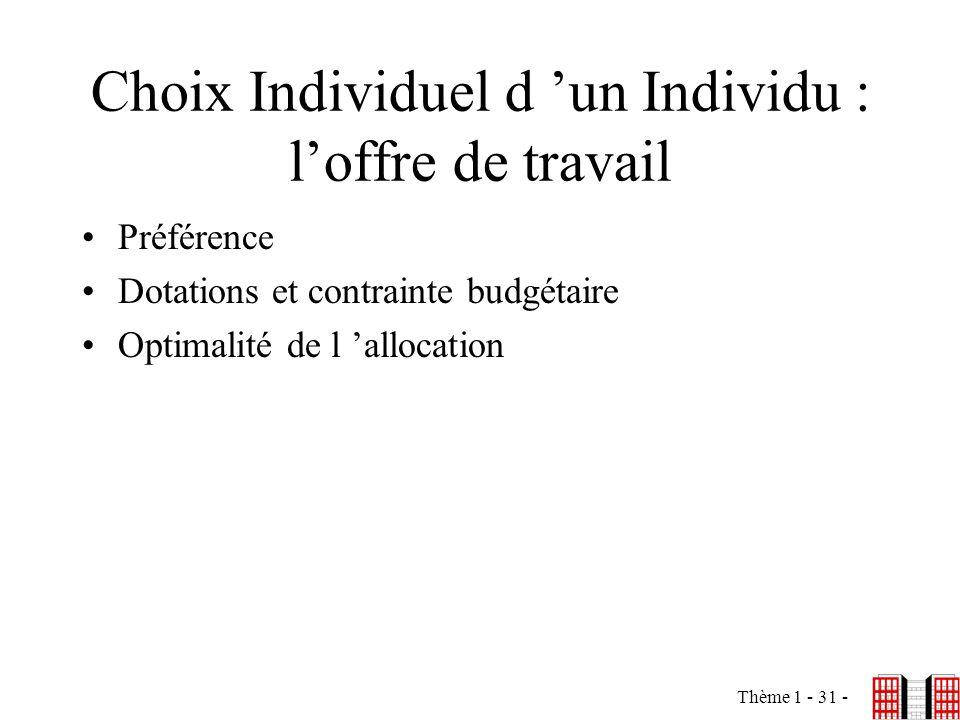 Choix Individuel d 'un Individu : l'offre de travail