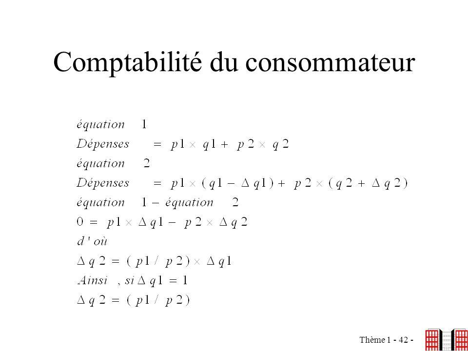 Comptabilité du consommateur