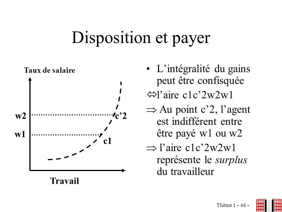 Disposition et payer . . L'intégralité du gains peut être confisquée