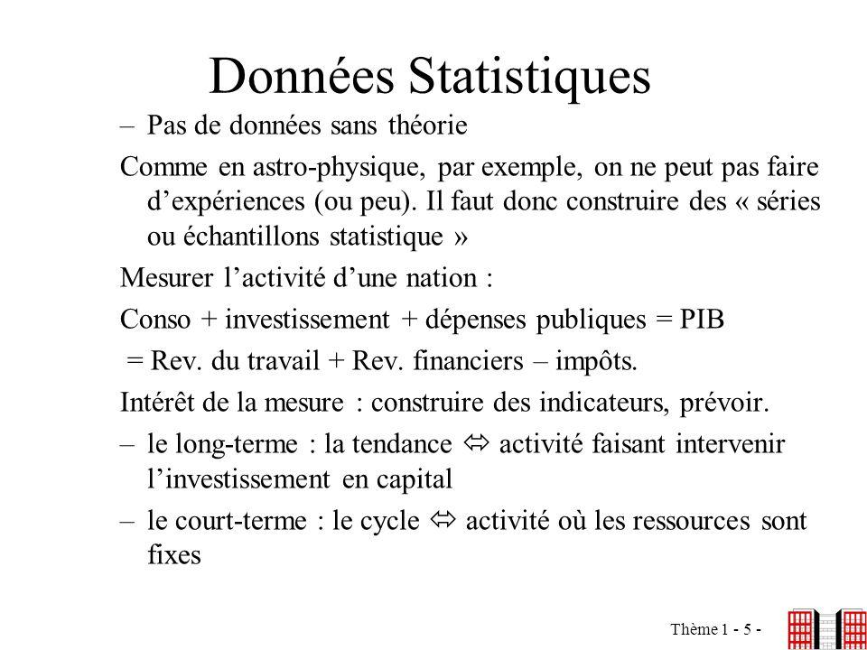 Données Statistiques Pas de données sans théorie