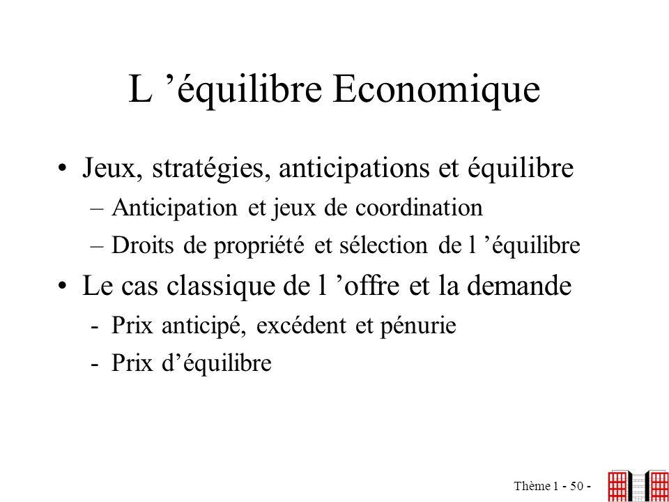 L 'équilibre Economique