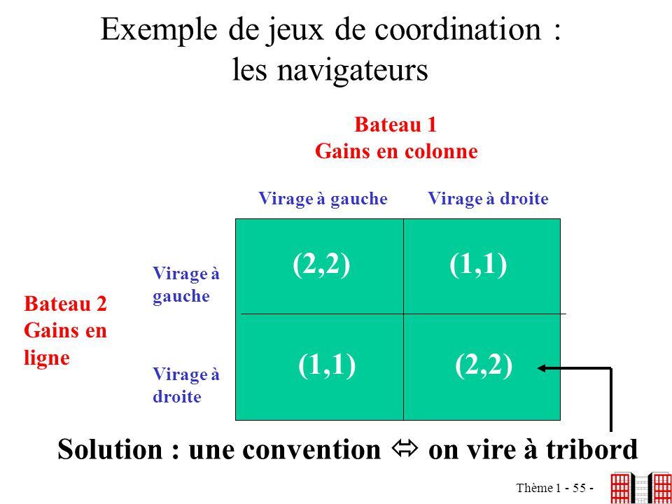 Exemple de jeux de coordination : les navigateurs