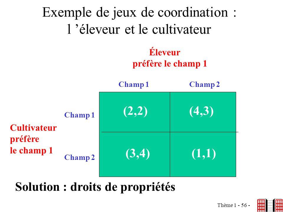 Exemple de jeux de coordination : l 'éleveur et le cultivateur