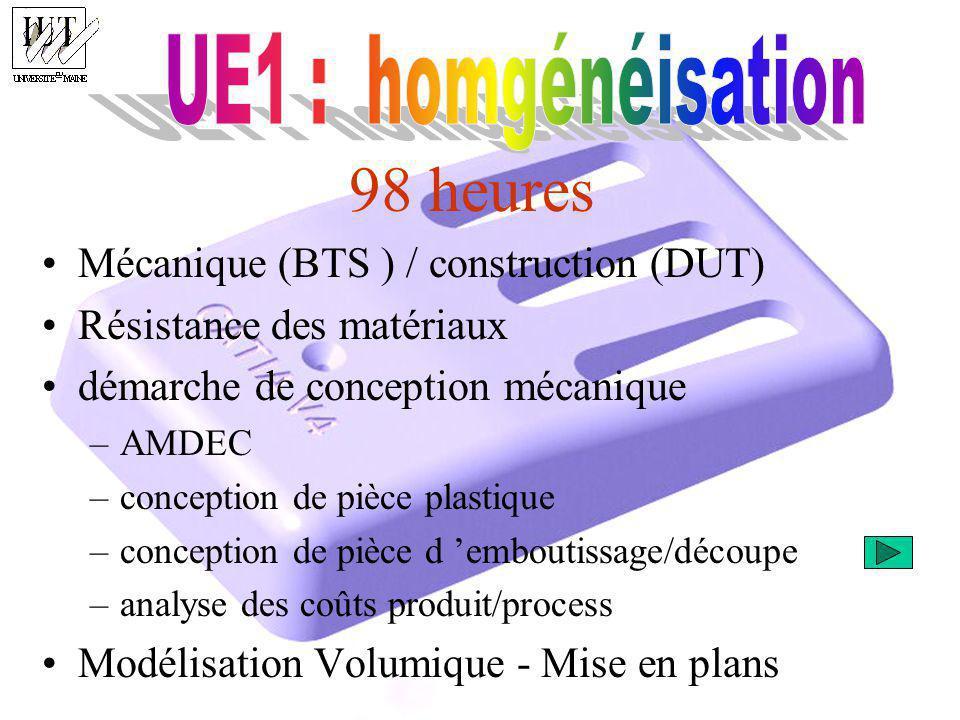 98 heures UE1 : homgénéisation Mécanique (BTS ) / construction (DUT)