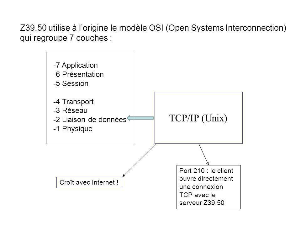 Z39.50 utilise à l'origine le modèle OSI (Open Systems Interconnection)
