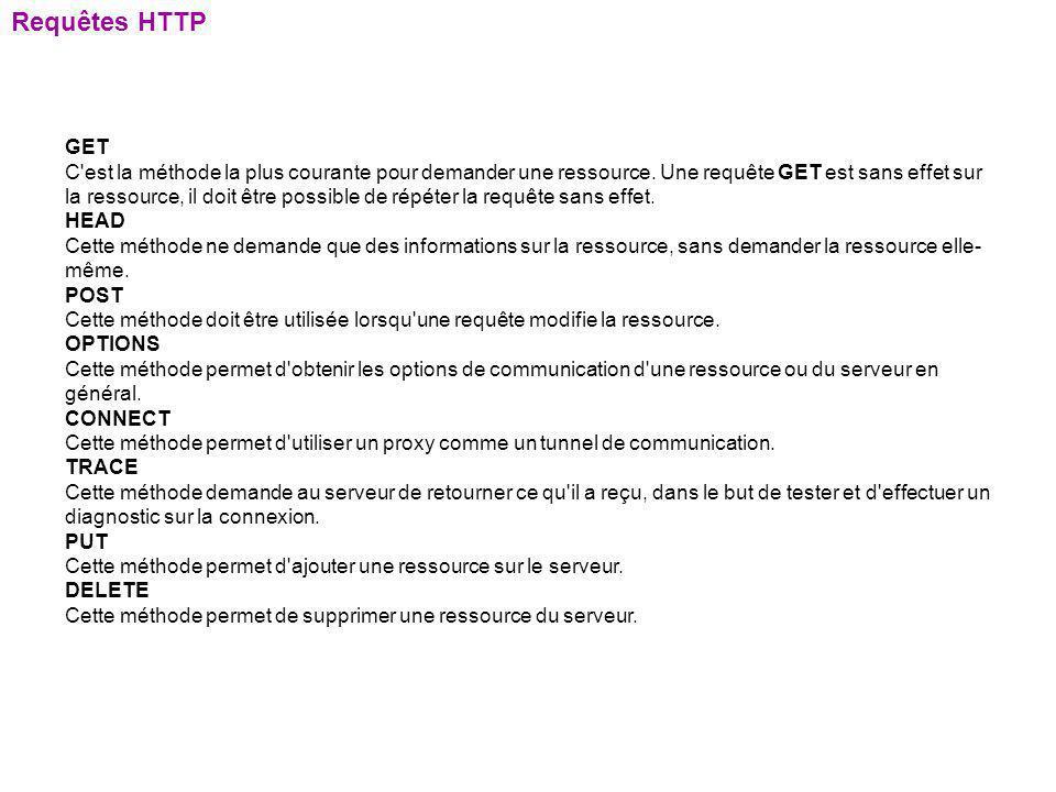 Requêtes HTTP