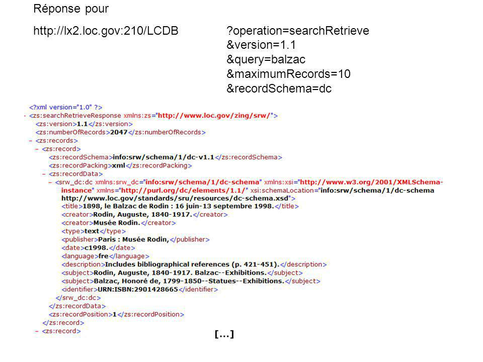 Réponse pour http://lx2.loc.gov:210/LCDB operation=searchRetrieve &version=1.1 &query=balzac &maximumRecords=10 &recordSchema=dc.