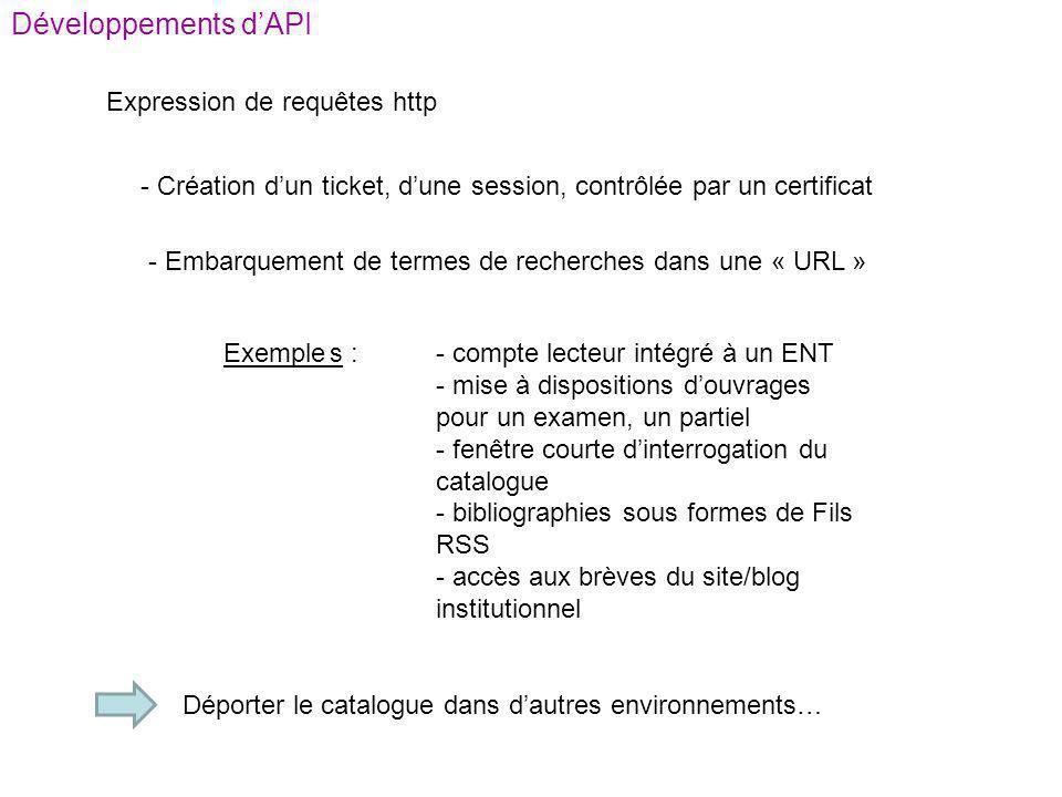 Développements d'API Expression de requêtes http