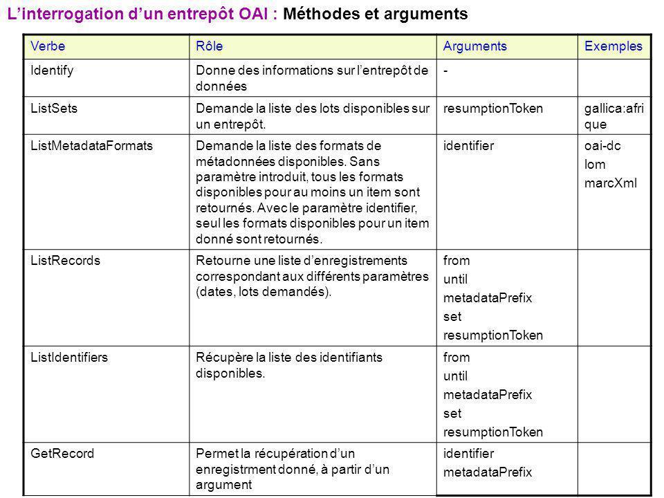 L'interrogation d'un entrepôt OAI : Méthodes et arguments