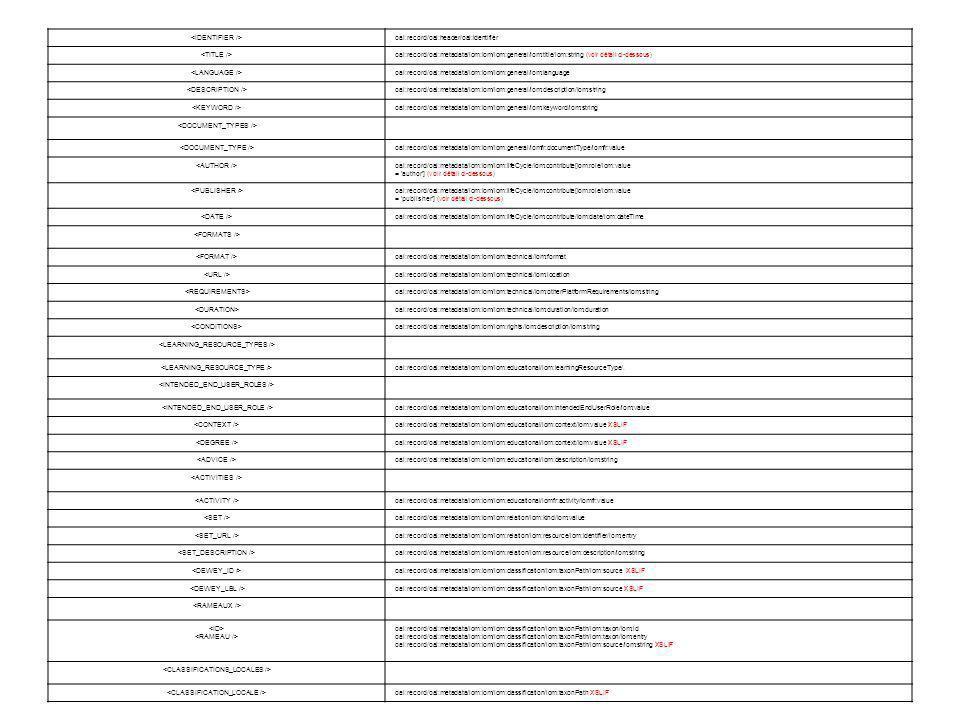 oai:record/oai:header/oai:identifier <TITLE />