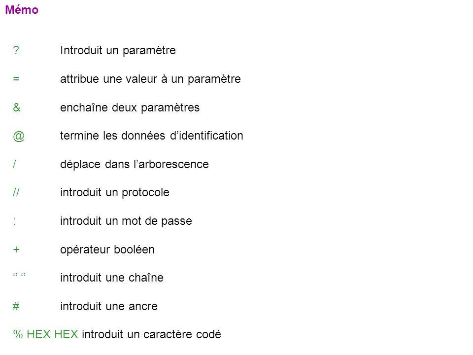 Mémo Introduit un paramètre. = attribue une valeur à un paramètre. & enchaîne deux paramètres. @ termine les données d'identification.
