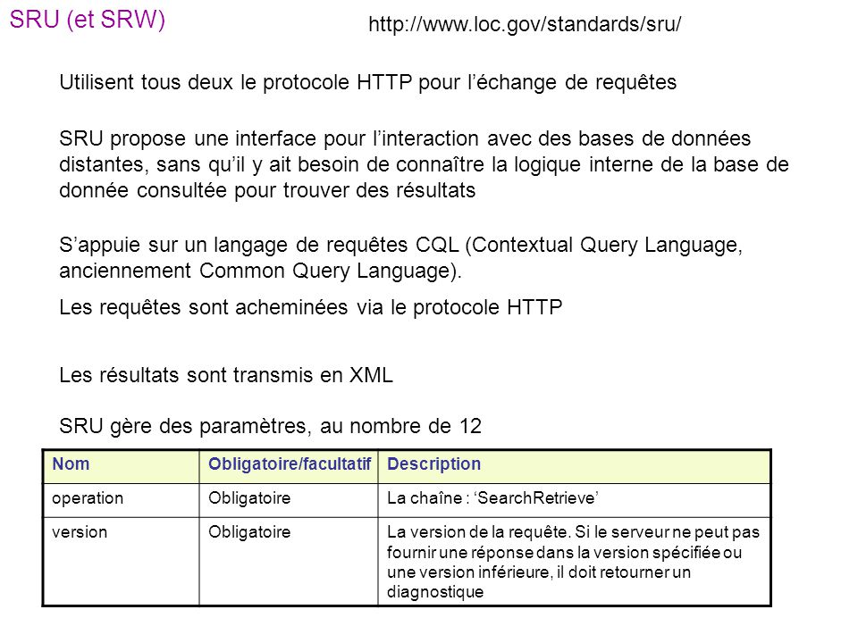 SRU (et SRW) http://www.loc.gov/standards/sru/