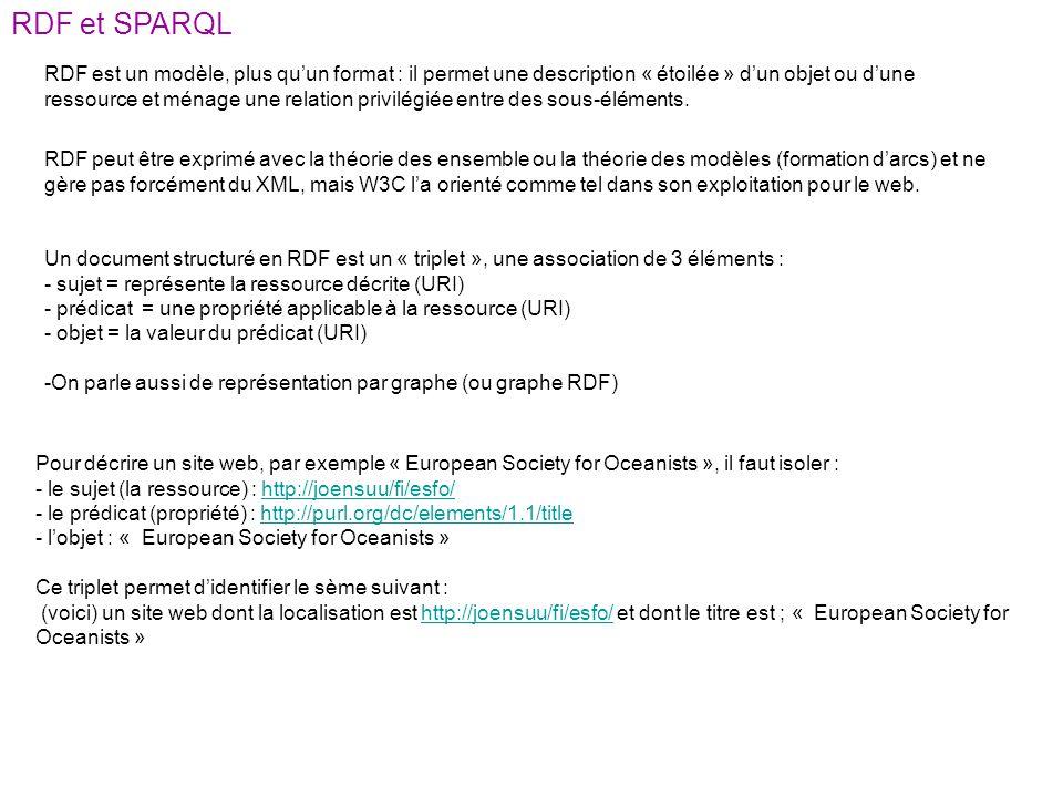 RDF et SPARQL