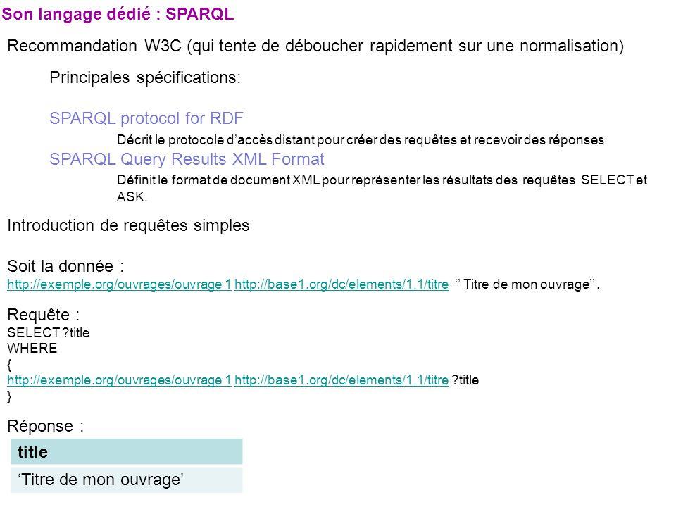 Son langage dédié : SPARQL