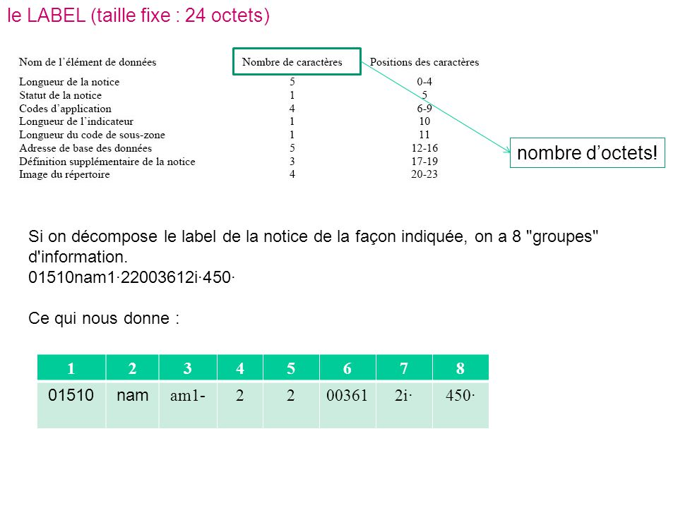 le LABEL (taille fixe : 24 octets)