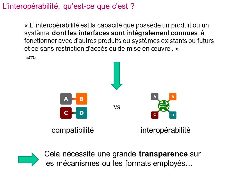 L'interopérabilité, qu'est-ce que c'est