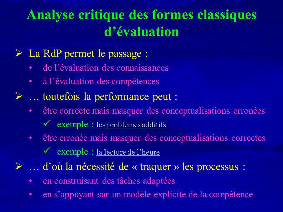 Analyse critique des formes classiques d'évaluation