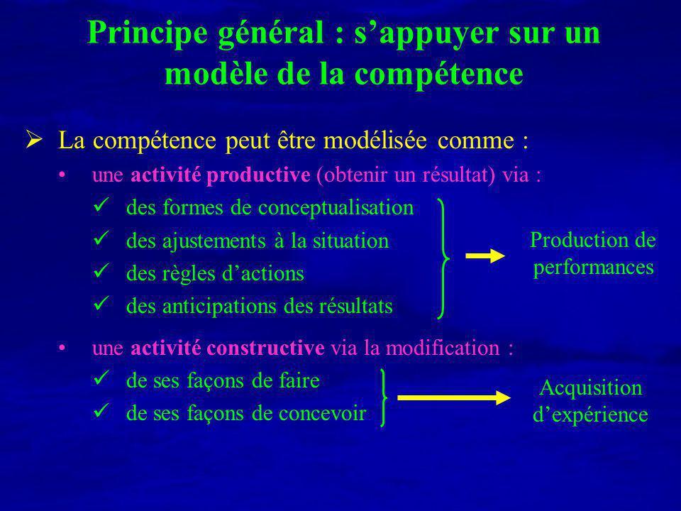 Principe général : s'appuyer sur un modèle de la compétence