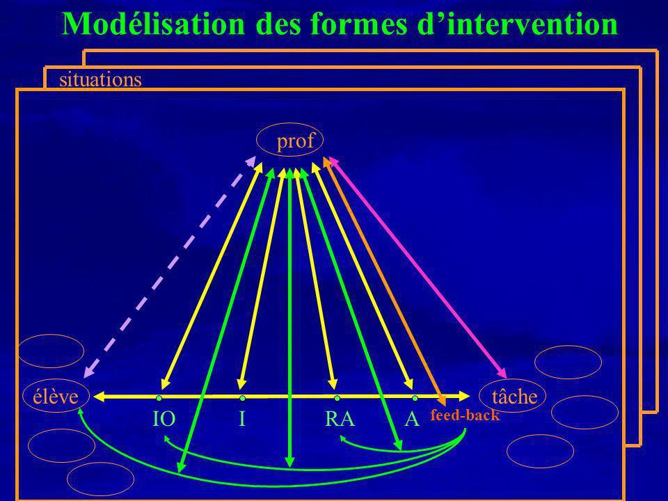 Modélisation des formes d'intervention
