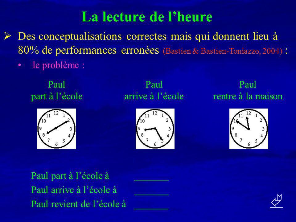 La lecture de l'heure Des conceptualisations correctes mais qui donnent lieu à 80% de performances erronées (Bastien & Bastien-Toniazzo, 2004) :