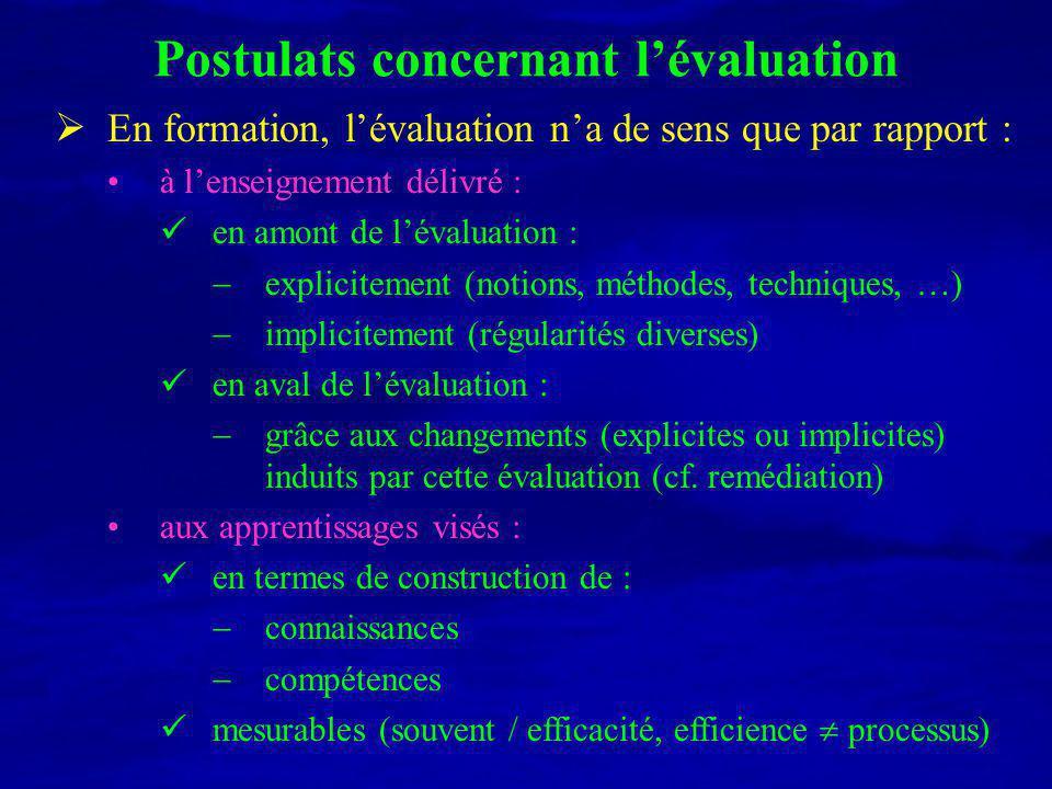 Postulats concernant l'évaluation