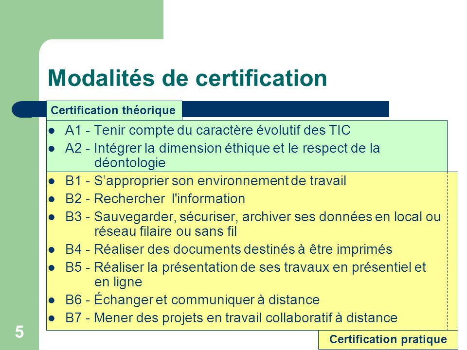 Modalités de certification