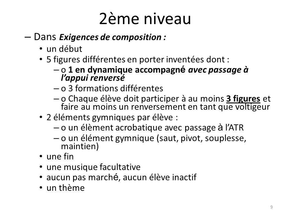 2ème niveau Dans Exigences de composition : un début