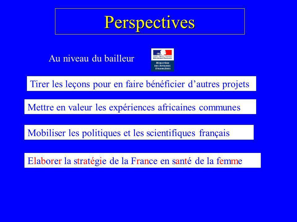 Perspectives Au niveau du bailleur